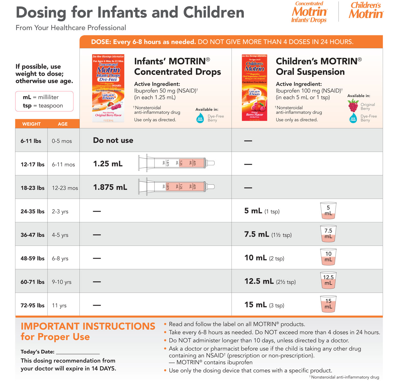 Motrin Ibuprofen Dosage For Children Pediatrics Pediatrician